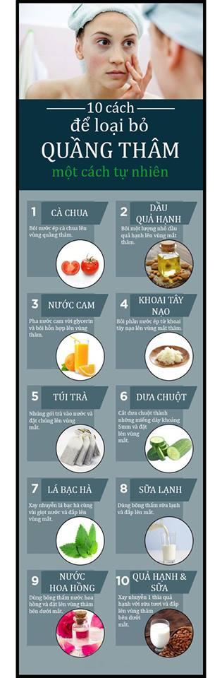 10 cách loại bỏ quầng thâm mắt tự nhiên